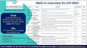 Walk-in For Multiple Position In API R&D At Aurobindo Pharma