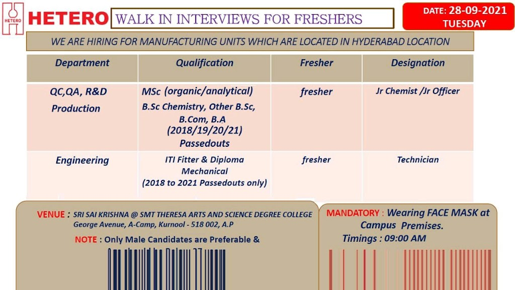 Freshers Opportunity In QA, QC, R&D, Production, In API Manufacturing At Hetero