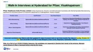 Walk-in By Pfizer For Manufacturing, Packing & Inspection Department